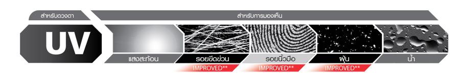 crizal-sun-uv-protection.jpg